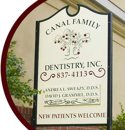 Canal Family Dentistry, Inc